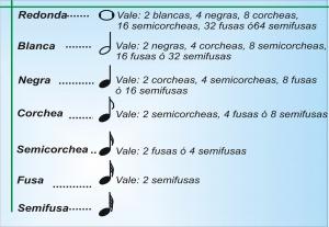 valores-de-las-figuras